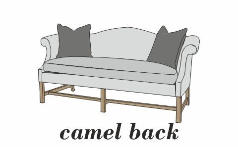 Custom Furniture Slipcovers Covers