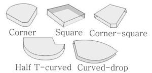 cover zippered corner sitting